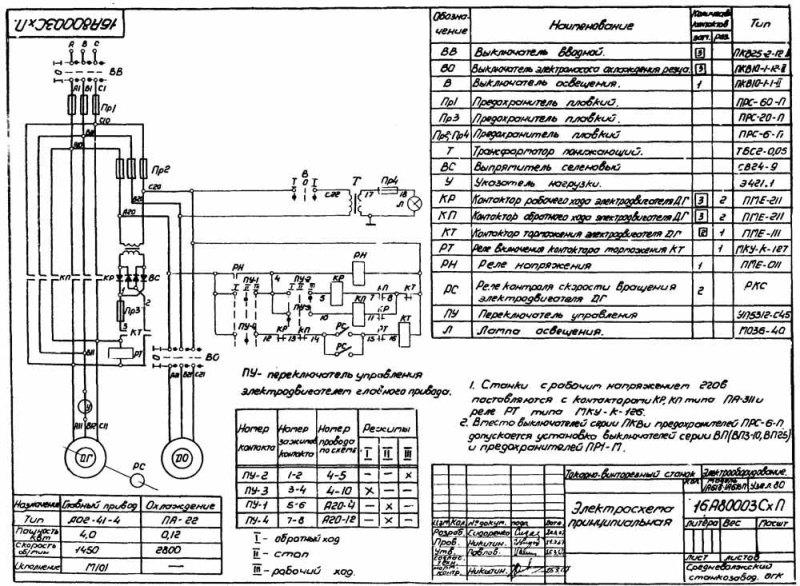 схема станка 1А616,