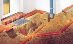 Фото обустройства наружной канализации для частного дома, prostostroy.com