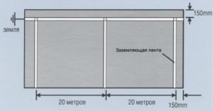Фото схемы установки ленты Форбо-801, profy-spb.ru