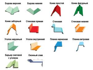 Фото доборных элементов для профлиста, dompostroim.tmweb.ru