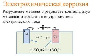 Гальванические элементы и электродные процессы в них