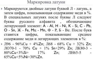 На фото - маркировка латуни, myshared.ru