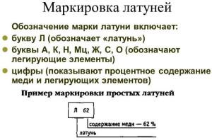 Фото примера маркировки латуней, myshared.ru