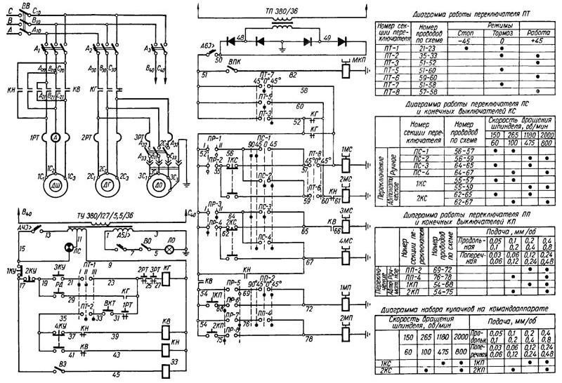 Фото схемы электрооборудования