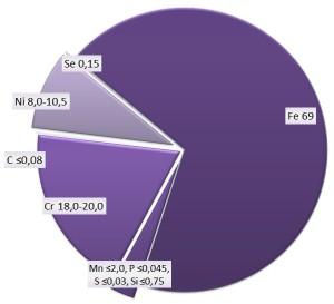 Контроль качества обыкновенных и углеродистых сталей, их маркировка по ГОСТ фото