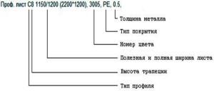 На фото - маркировка профлистов, staltd.ru