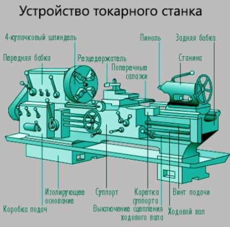 На фото - схема устройства