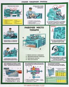 На фото - техника безопасности при работе на токарном станке, pozhproekt.ru