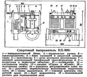 Особенности конструкции и принцип работы ВД 306