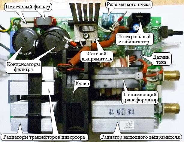 Ремонт инверторного сварочного аппарата своими руками
