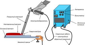 Фото ручного электродугового процесса сварки, weldering.com
