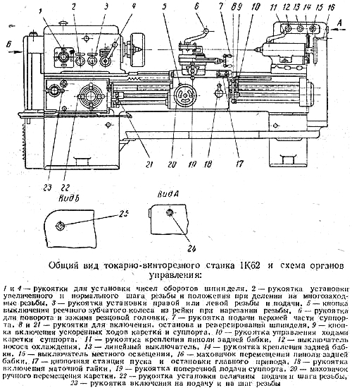 инструкция по эксплуатации токарного станка 1к62 скачать бесплатно