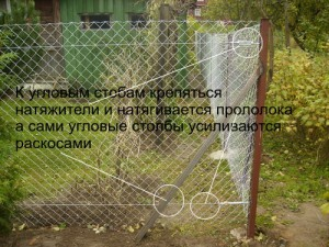 Фото натягивания сетки-рабицы на опоры, steymet.com