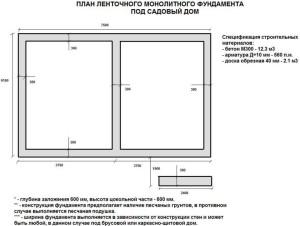 На фото - план ленточного фундамента, fundament-expert.ru
