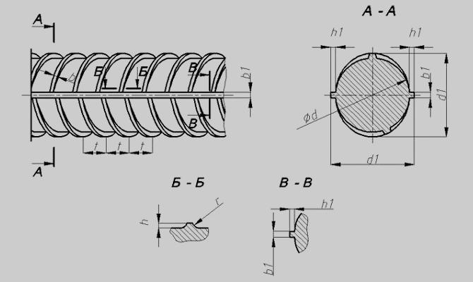 Расчет удельного веса стальных арматурных прутьев