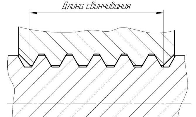 Характеристики дюймовой и метрической трубной резьбы по ГОСТ