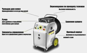 Фото оборудования для чистки сухим льдом, 1avtorem.ru
