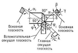 Фото геометрии токарного резца, m.slovari.yandex.ru