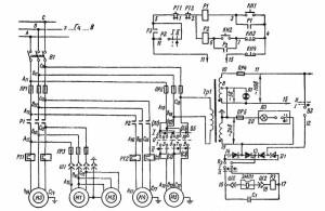 Электрическое оборудование станка и питание его электросхемы