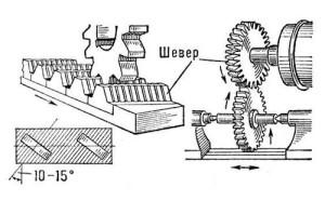 Фото процесса шевингования, bse.sci-lib.com