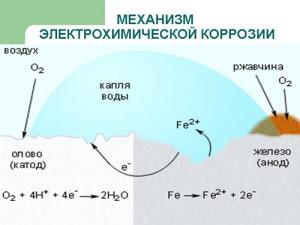 Гальванические элементы и электродные процессы в них фото