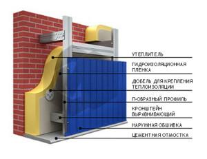 На фото - крепление листов фасадного профнастила, leonbm.com.ua