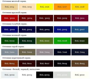 Фото таблицы маркировок цветов покрытий профлиста, apex-metal.ru