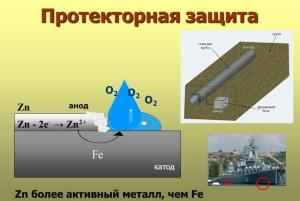 Фото протекторной защиты изделий, myshared.ru