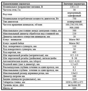 На фото - таблица характеристик токарного станка Корвет 402, korvett.ru