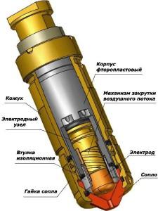 На фото - плазмотрон, spektrplus.ru