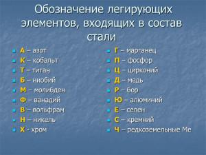 Фото классификации легированных сталей по легирующему элементу, myshared.ru