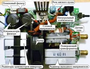На фото - конструкция инверторного оборудования, go-radio.ru