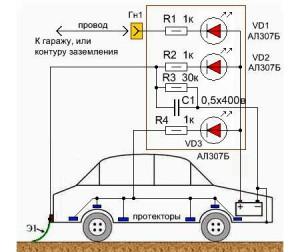 На фото - монтаж заземляющего металлизированного хвоста из резины к кузову, sensclub.org.ru