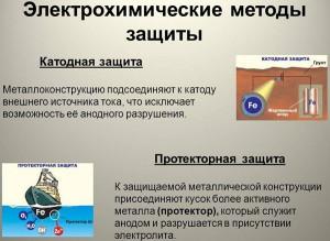 На фото - способы электрохимической защиты металла, myshared.ru