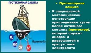 Фото протекторной электрохимической защиты, myshared.ru