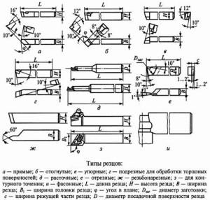 На фото - классификация токарных резцов, autowelding.ru